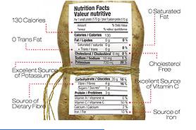The Nutritional Potato