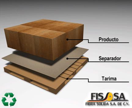Comprar Empaque industrial de cartón