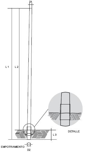 Comprar Poste troncocónico para la línea de distribución
