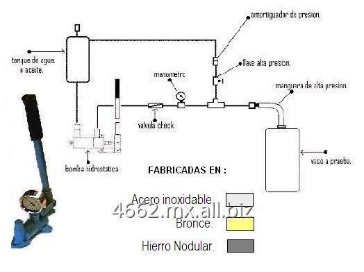 Comprar Bombas hidrostaticas manuales