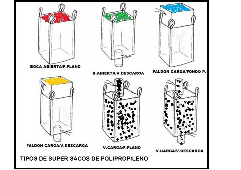 Comprar DIFERENTES MODELOS DE SUPER SACOS
