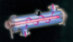 Ultra-violet irradiators (UF)