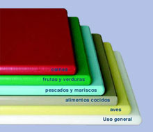 Placas termoplásticas Sanalite
