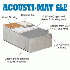 Floor self-levelling, polymeric