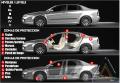 Blindajes automotrices