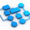 Pedido Desarrollo de Sitios Web 'Responsive' con CMS