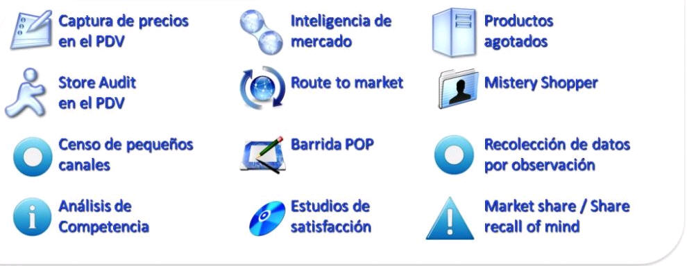 Pedido Software Tracking Tools