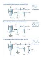 Diseño de equipo industrial
