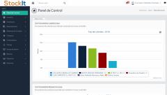 StockIt- Software control de inventarios